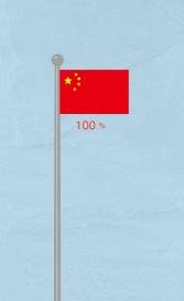 新中国70周年十大成就